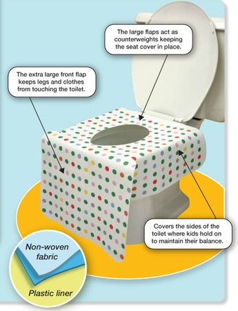Large Toilet Seat Covers. I recently had the opportunity to review PottyCover for myself and  just love them because cover not only protects you between toilet but that Home Page Follow us